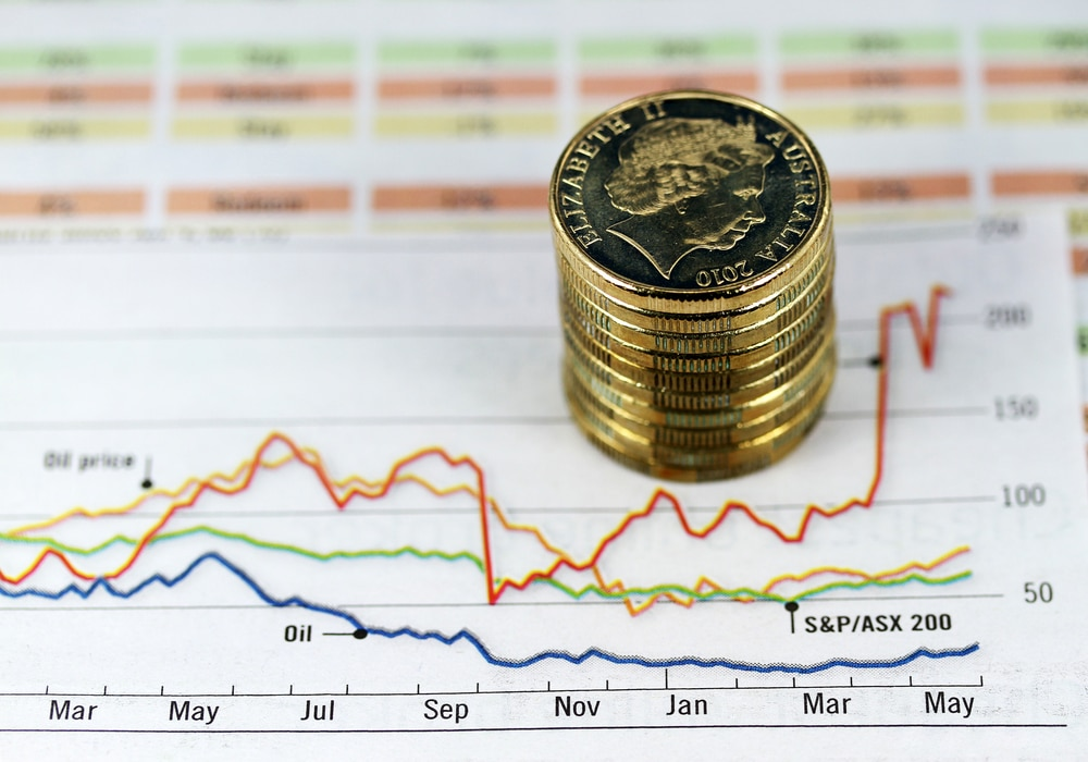 Gold reaches seven-year high as investors search for security amid coronavirus fears